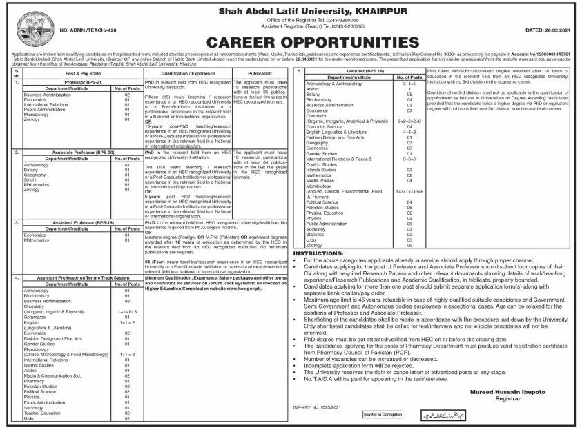 Shah Abdul Latif University Khairpur SALU Jobs 2021