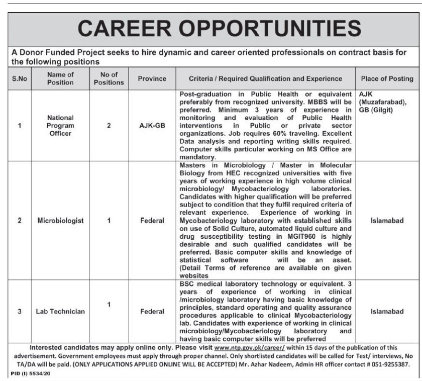 National TB Control Programme NTP Jobs 2021