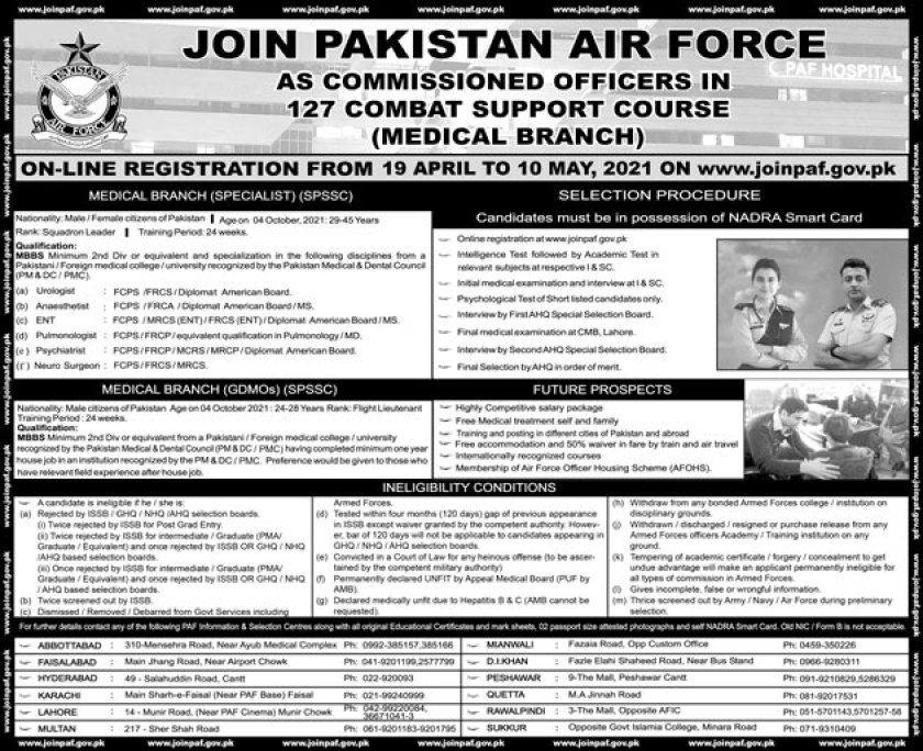 Join PAF Medical Branch as Commissioned Officer