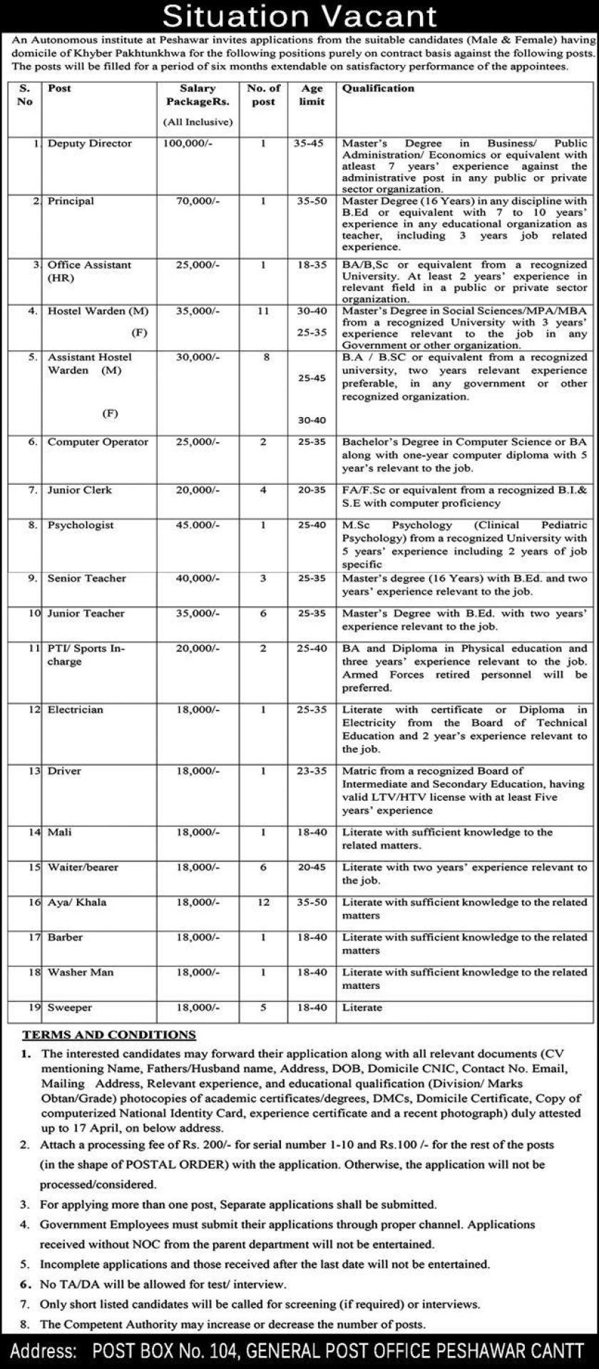 Public Sector Organization PO Box 104 Peshawar Jobs 2021