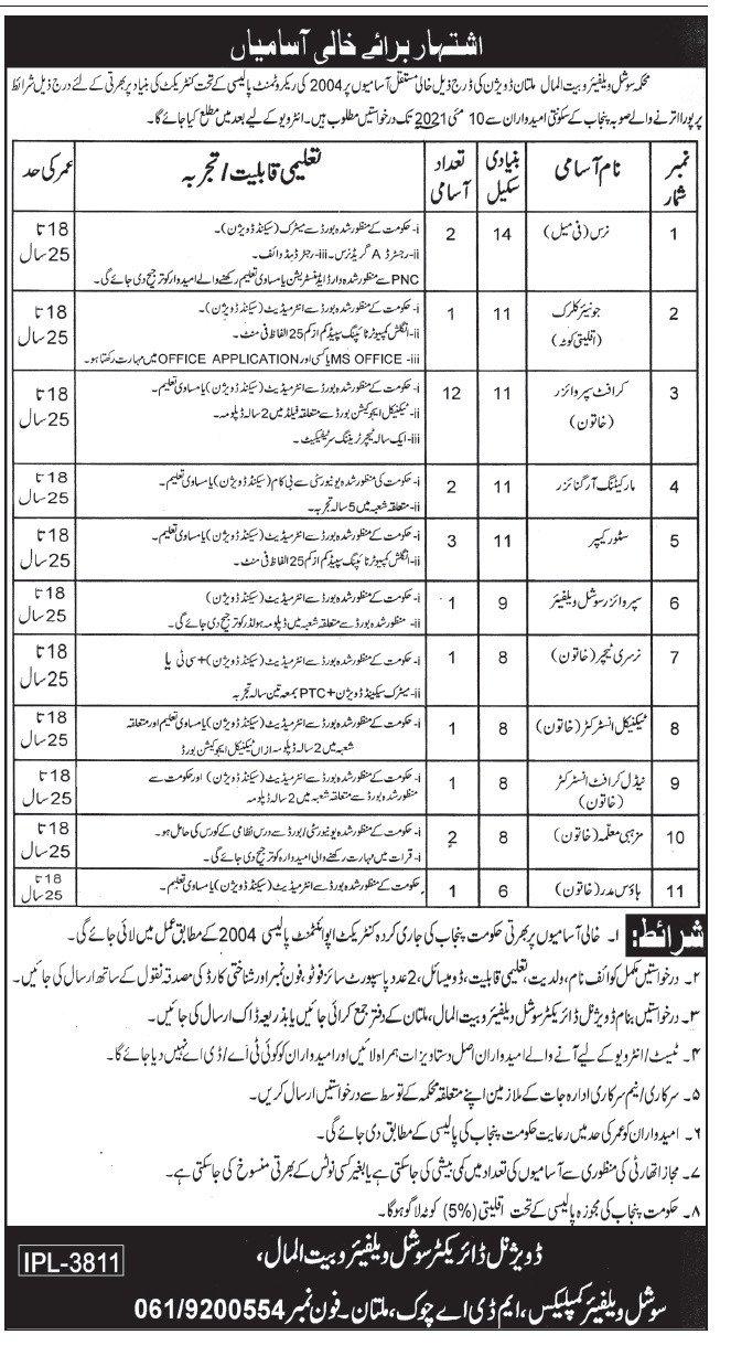 Punjab Bait ul Maal Department Jobs 2021 in Multan