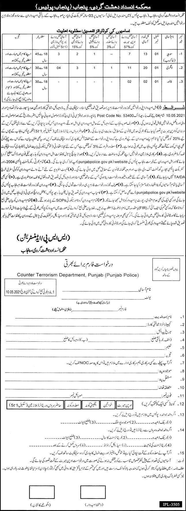 Counter Terrorism Department CTD Punjab Police Jobs 202