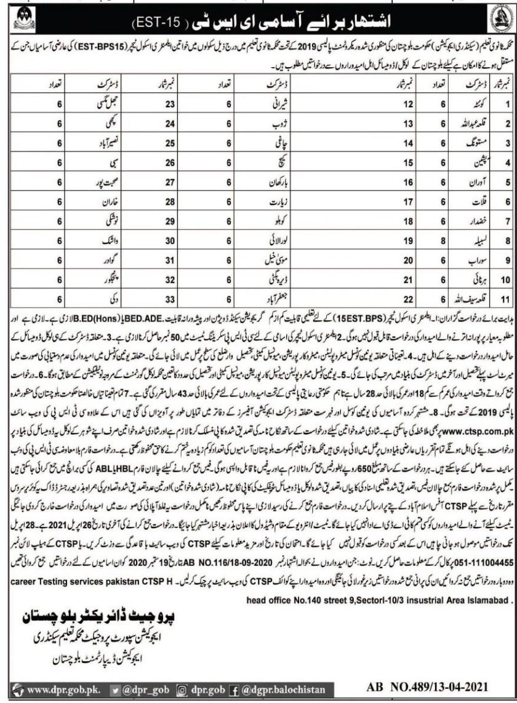 Secondary Education Department Balochistan Jobs 2021
