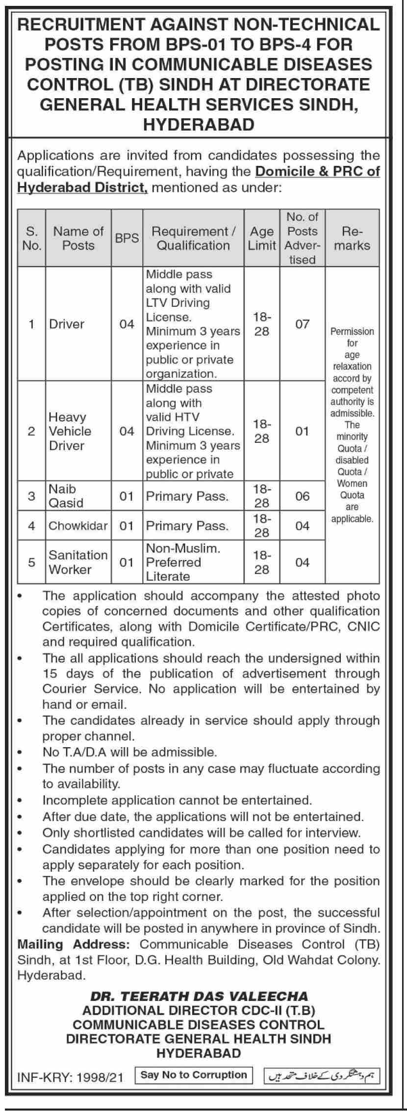 Provincial TB Control Program Sindh Jobs 2021