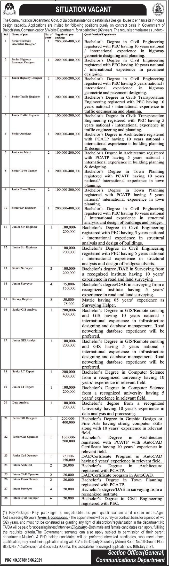 Communication & Works Department Pakistan C&W Jobs 2021