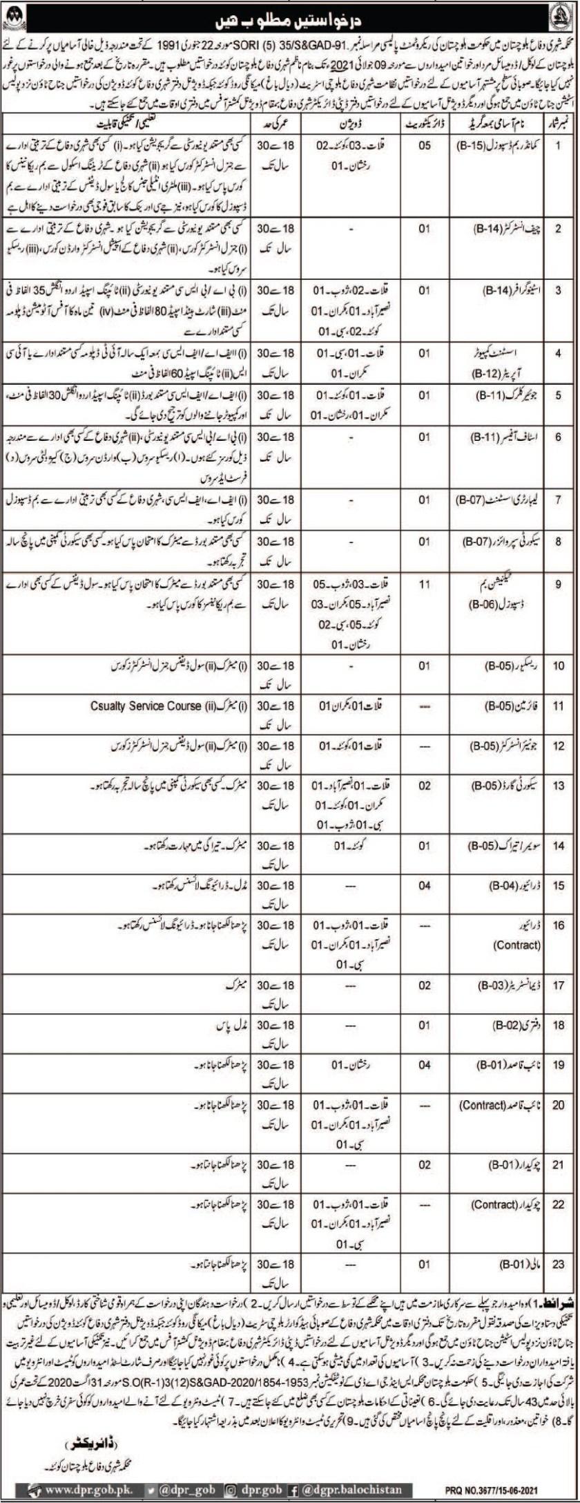 Civil Defence Balochistan Jobs 2021 in Quetta
