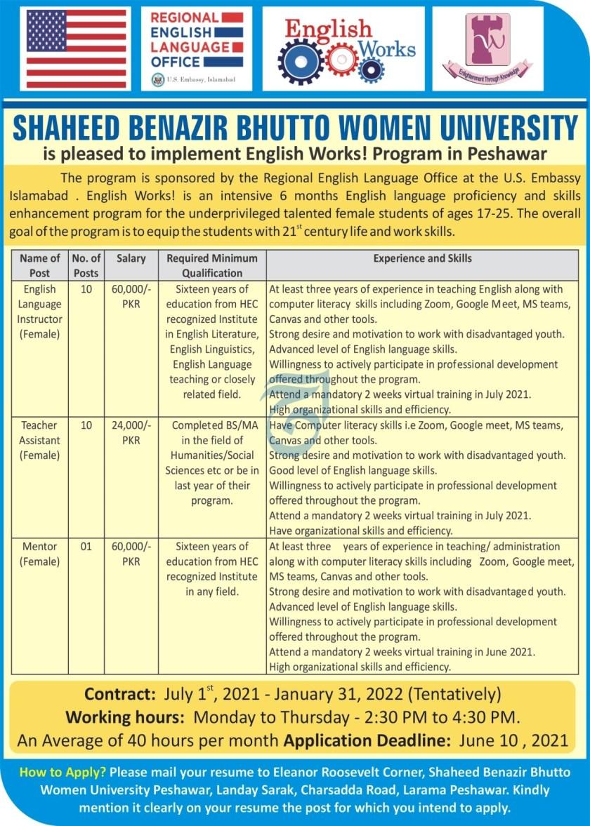 Shaheed Benazir Bhutto Women University Peshawar SBBWU Jobs 2021