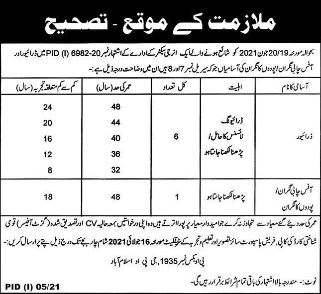 Energy sector Organization PO Box 1935 Islamabad Jobs 2021