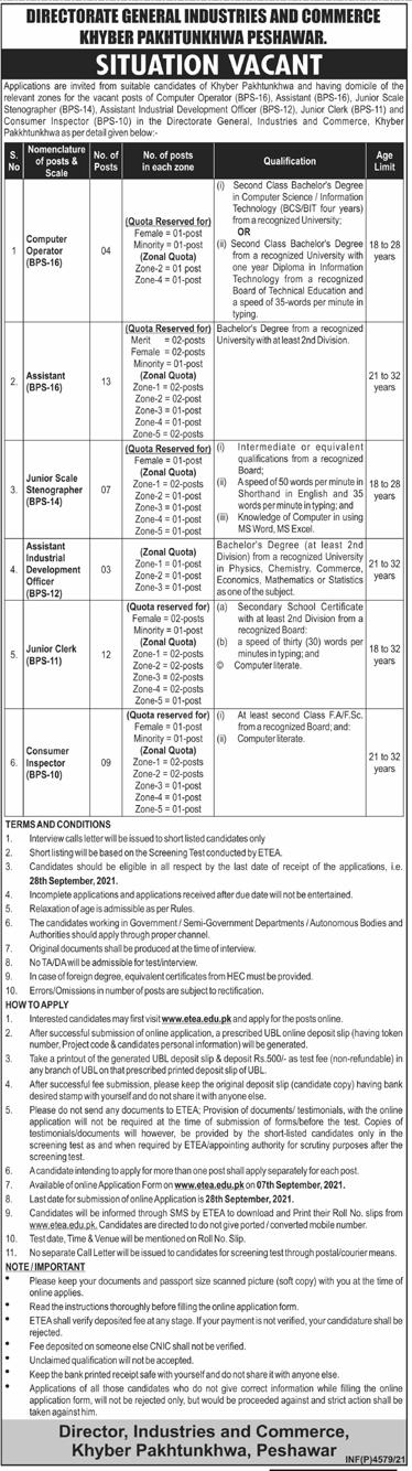 Directorate General Industries & Commerce KPK Jobs 2021