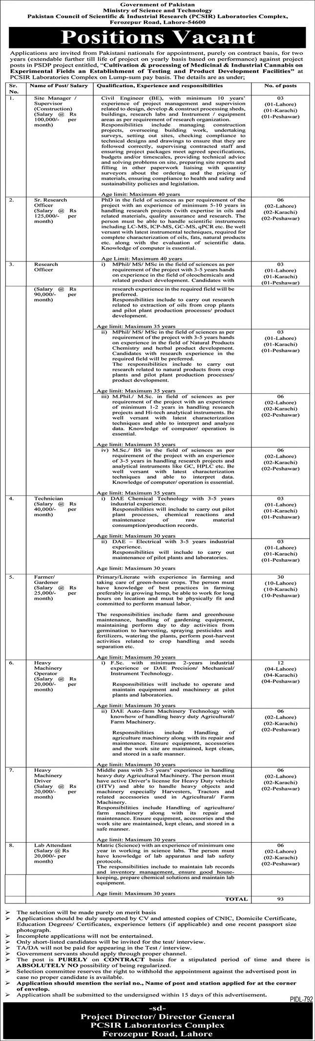 Ministry of Science & Technology MoST Jobs 2021