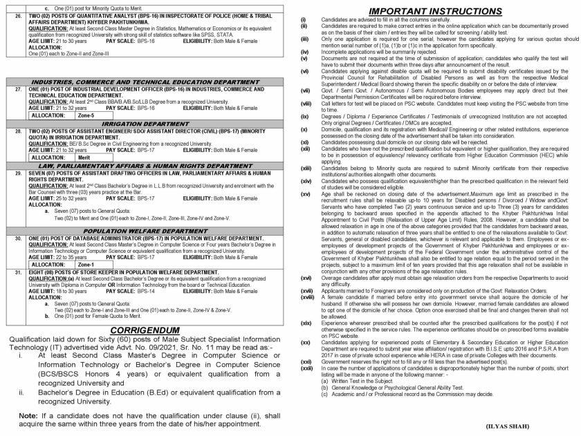 Industries Commerce & Technical Education KPK Jobs 2021