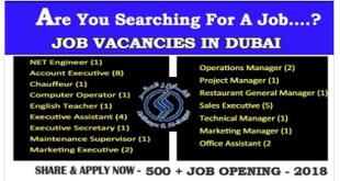 LATEST JOB VACANCIES AT KUWAIT AUTOMOTIVE IMPORTS