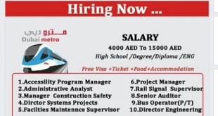 Rail / Metro-Department-Direct submit Your Resume