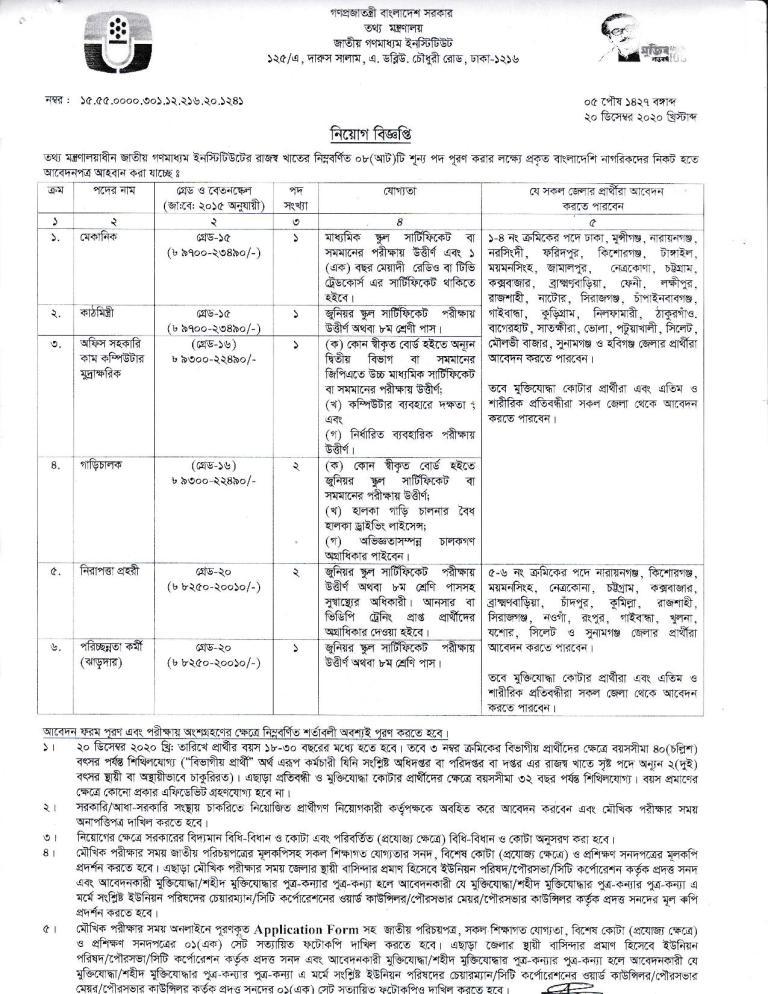 Government Job Circular at National Institute