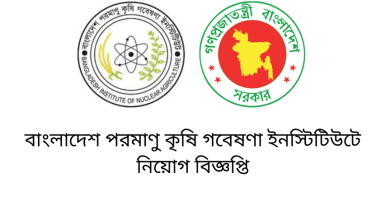 Bangladesh Institute of Nuclear Agriculture