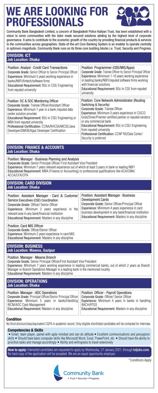 Community Bangladesh Bank Jobs Circular