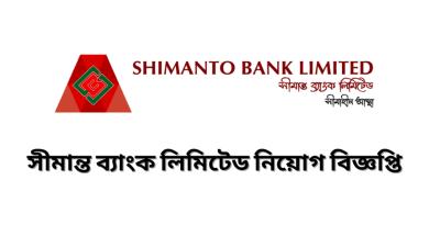 Shimanto Bank Job Circular 2021