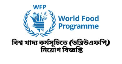 WFP Job Circular 2021