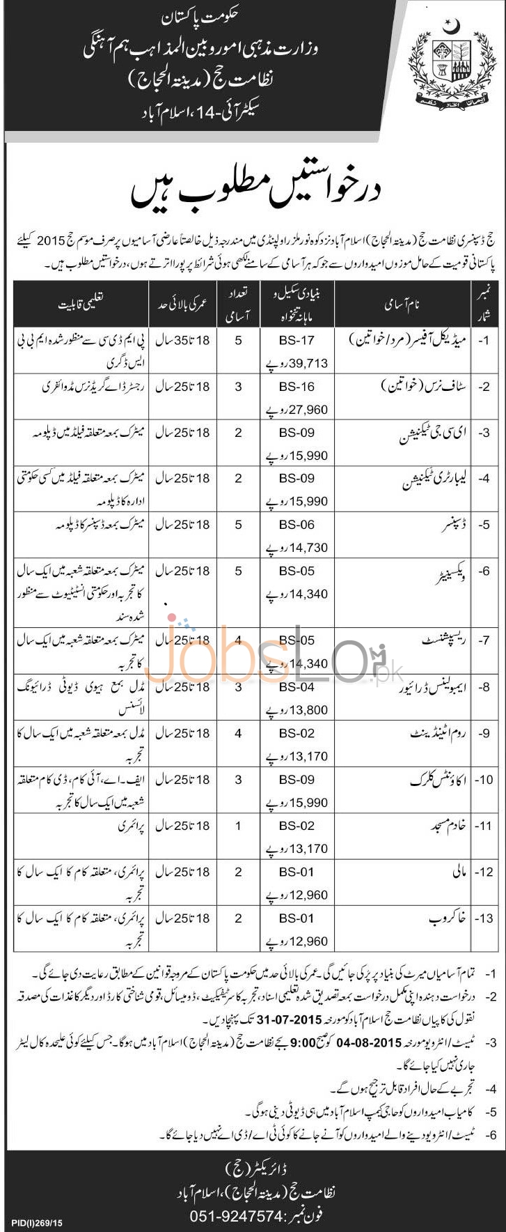 Ministry of Religious Affairs Islamabad Jobs 2015 Federal