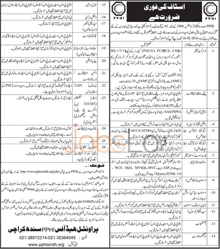 Provincial Head Office Jobs in Sindh, Karachi 2016 Apply