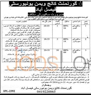 Govt College Women University Jobs 03 March 2016 in
