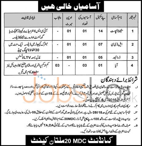 Pakistan Army Commandant MDC 20 Multan Jobs April 2016 For