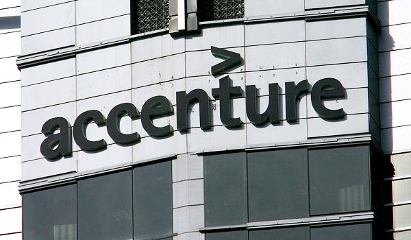 Accenture Off Campus Drive 2019 As Associate Engineer For Btech Freshers Across India On December 2019