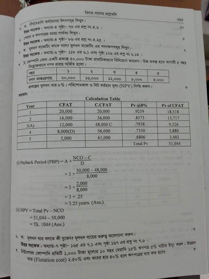 NTRCA Previous Written Questions and Suggestions for All