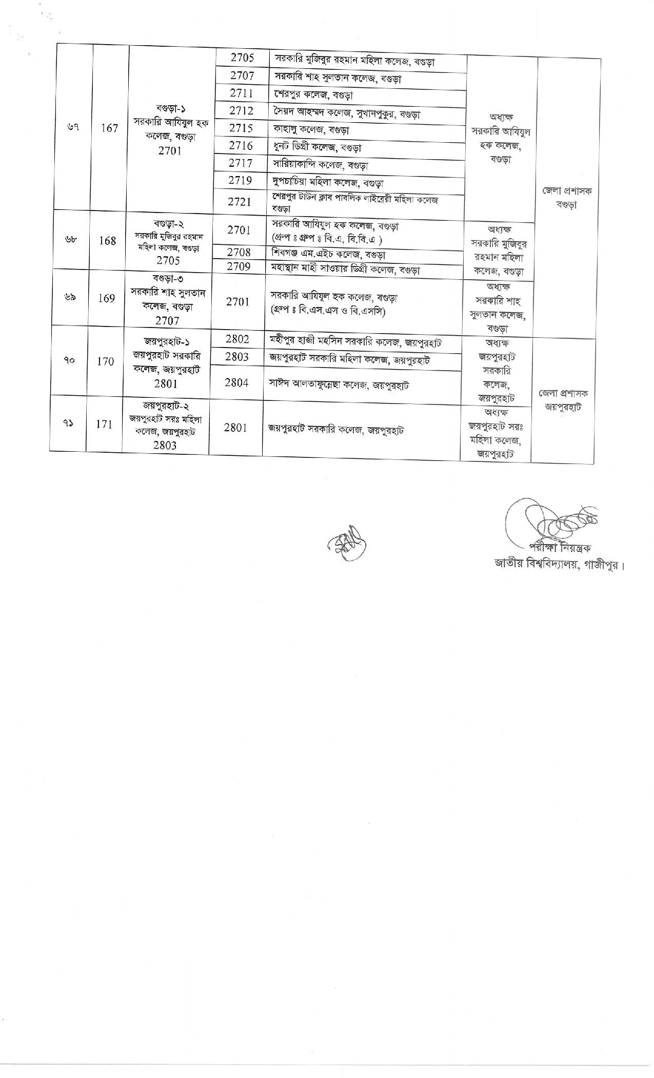National University (NU) 4th Year Revised Exam Routine And