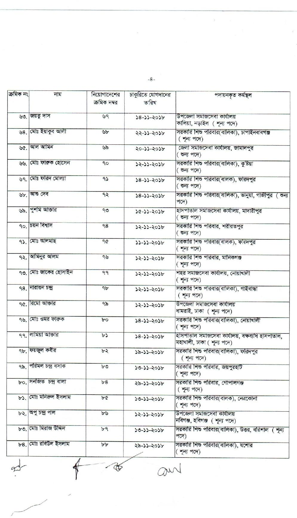 DSS Final Result And Appointment Circular 2018 3