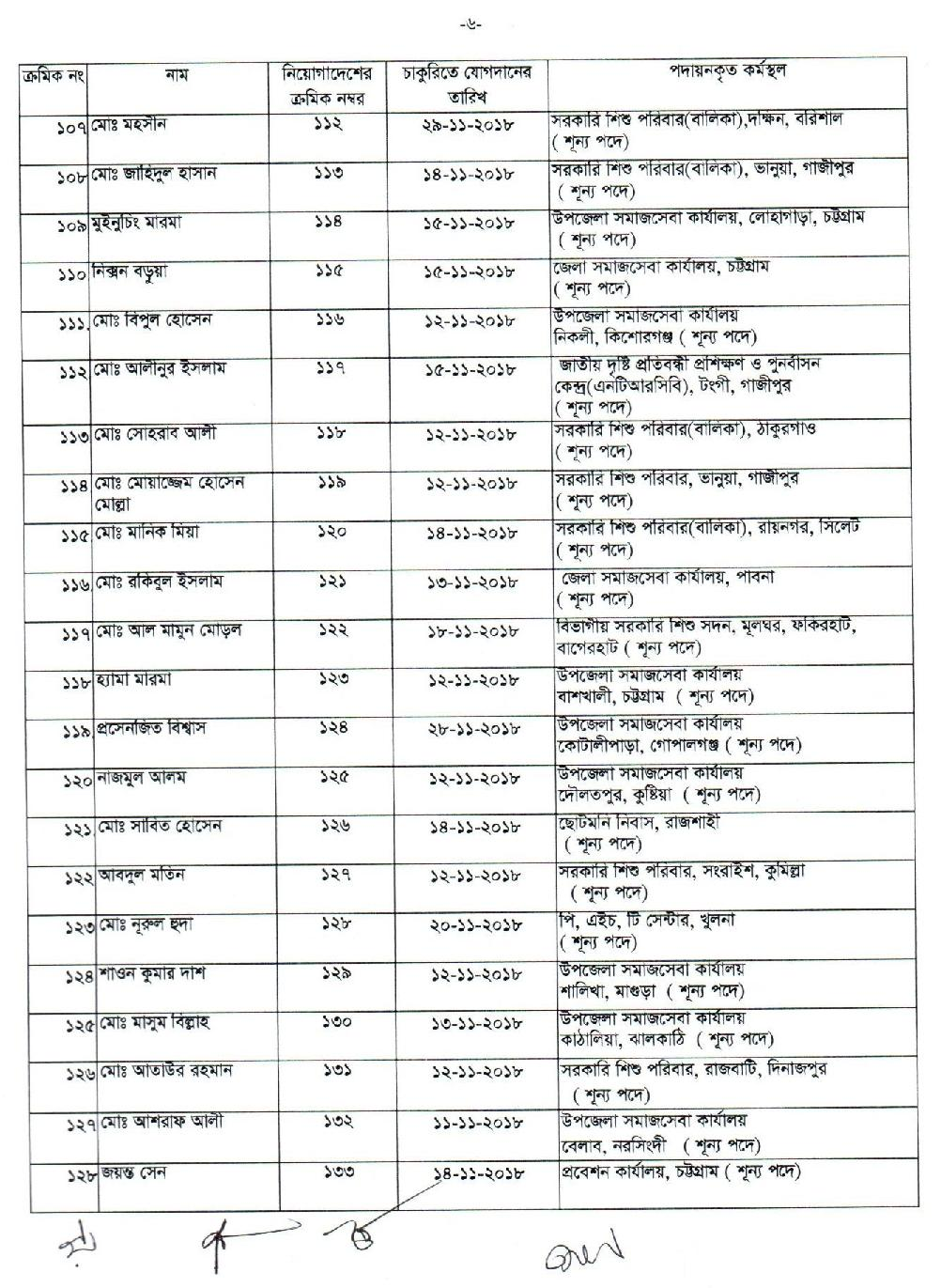 DSS Final Result And Appointment Circular 2018 5