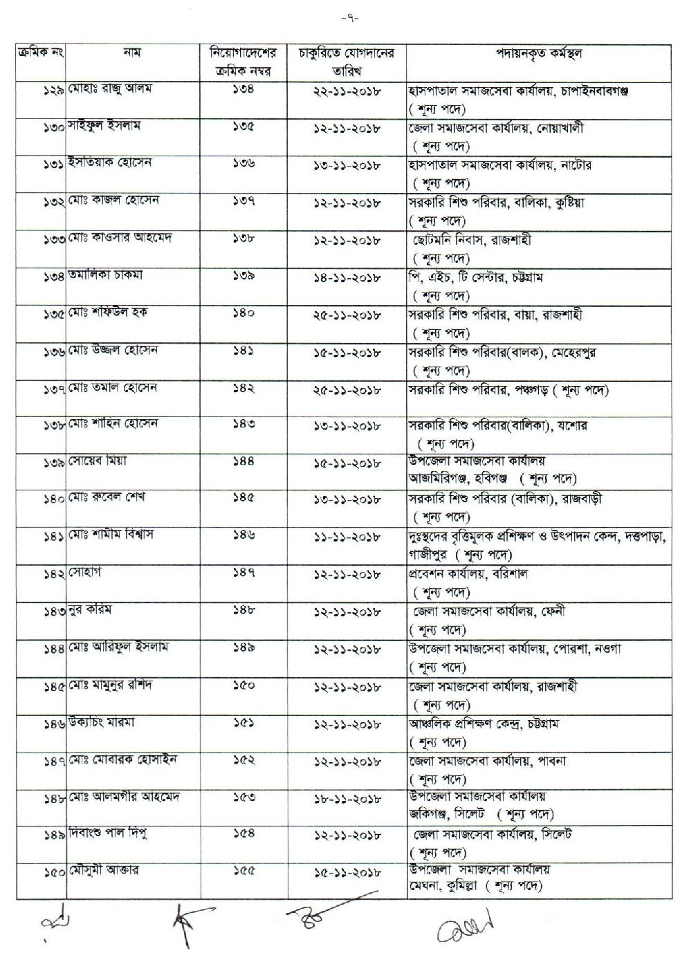 DSS Final Result And Appointment Circular 2018 6