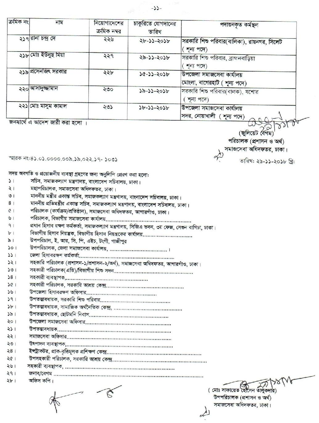 DSS Final Result And Appointment Circular 2018