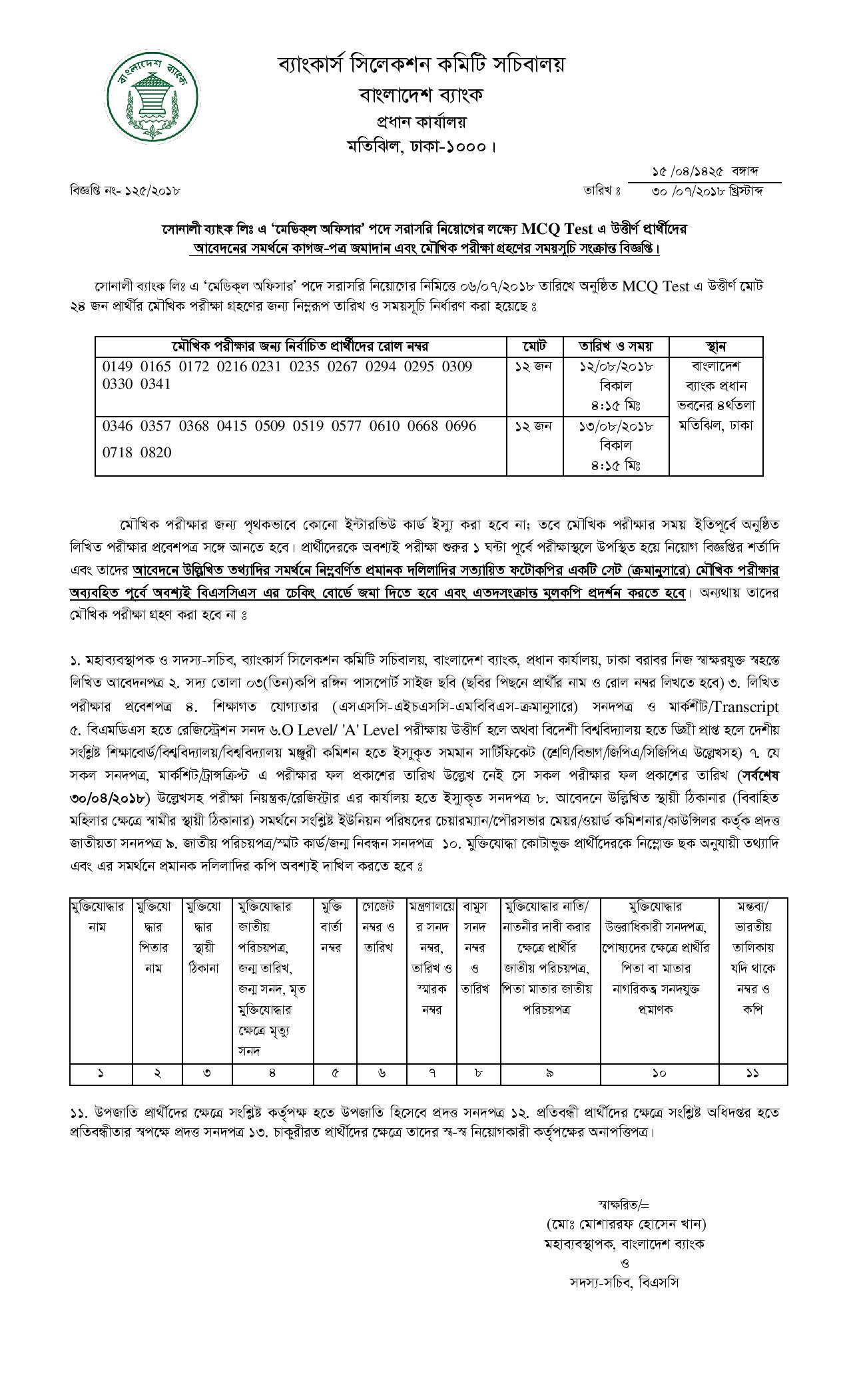 Sonali Bank Limited Exam Date 2018