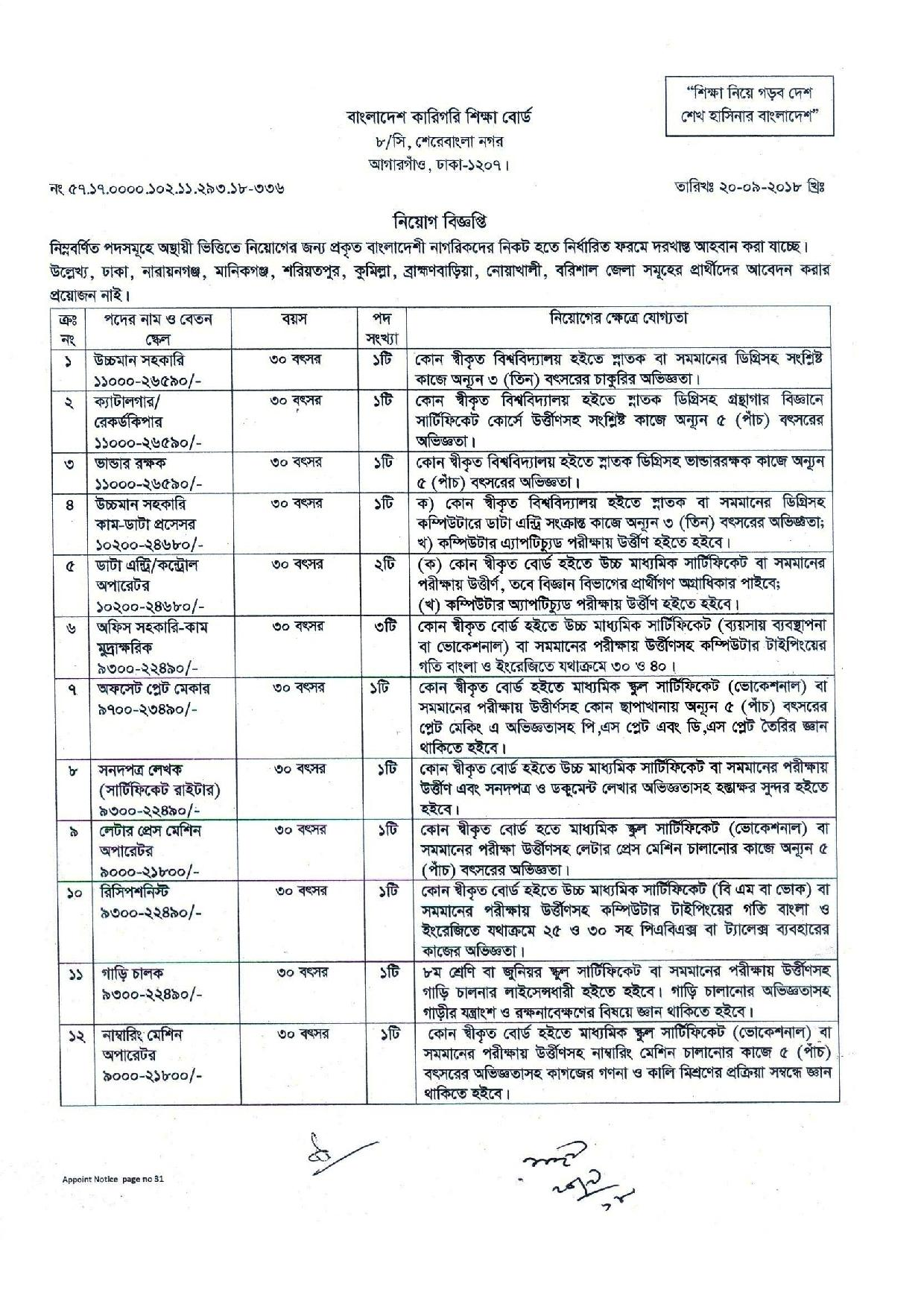 Bangladesh Technical Education Board (BTEB) job circular & Apply Instruction -2018