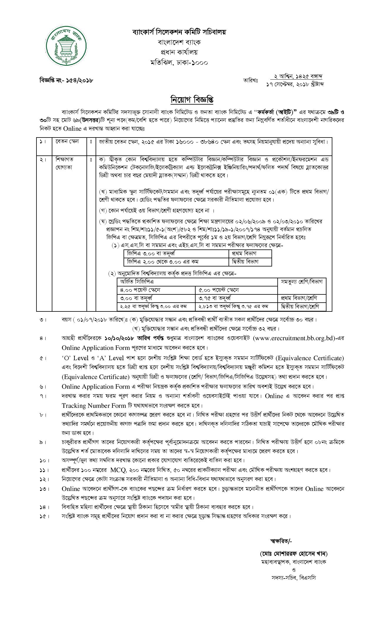 Combined 2 Bank job circular 2018 & Apply Instruction