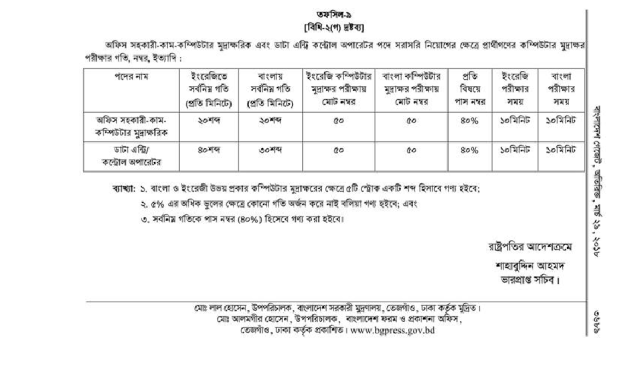 Directorate General of Food Job Circular 2019