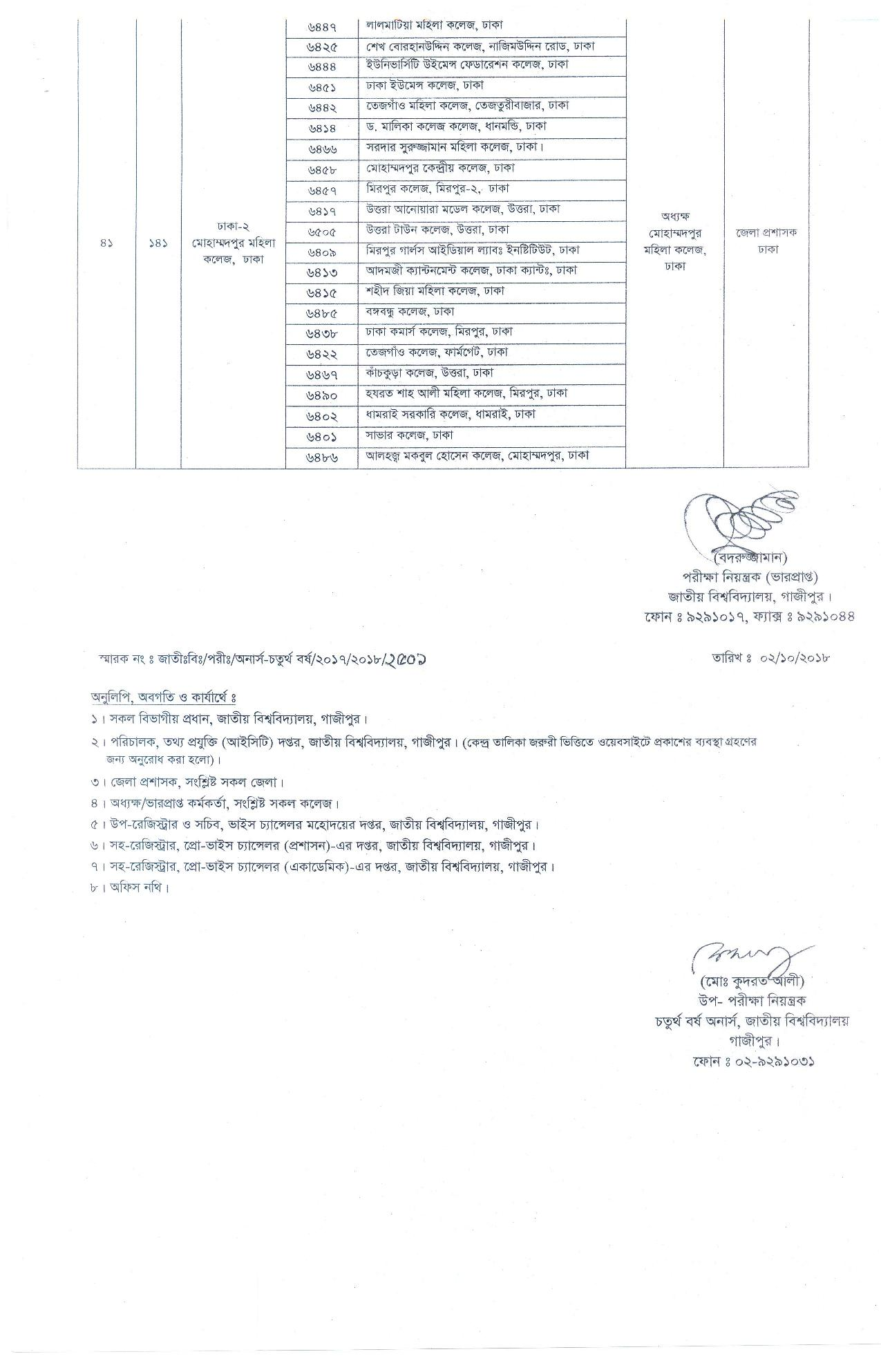 NU Honours 4th Year Special Exam Centre List 2018-page-008