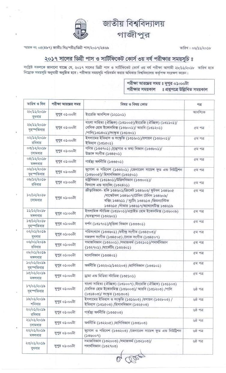 NU Degree 3rd Year Routine 2018