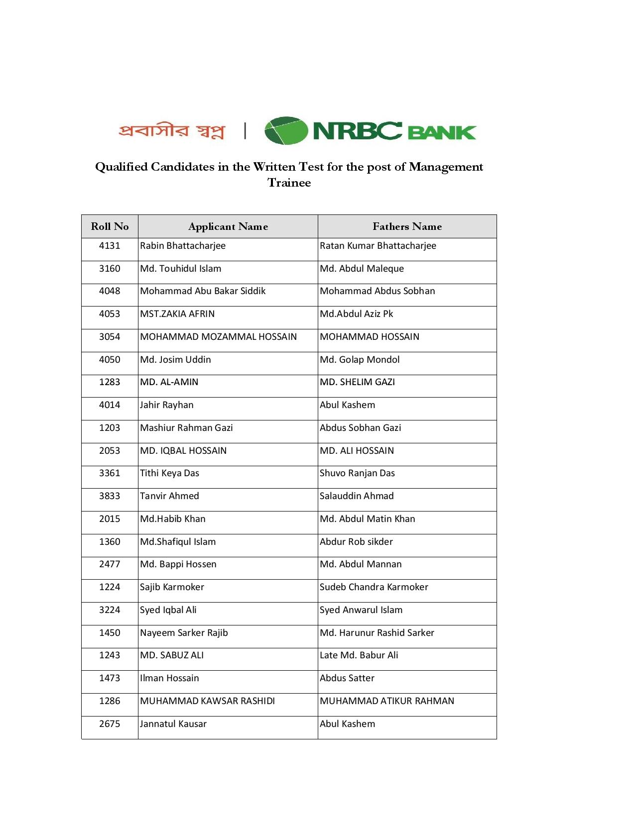 NRBC Bank Exam Admit Card Download Result Date 2019 1