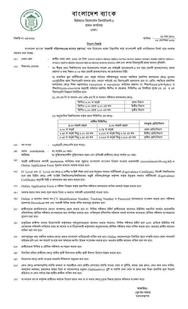 Bangladesh Bank Job Circular 2019