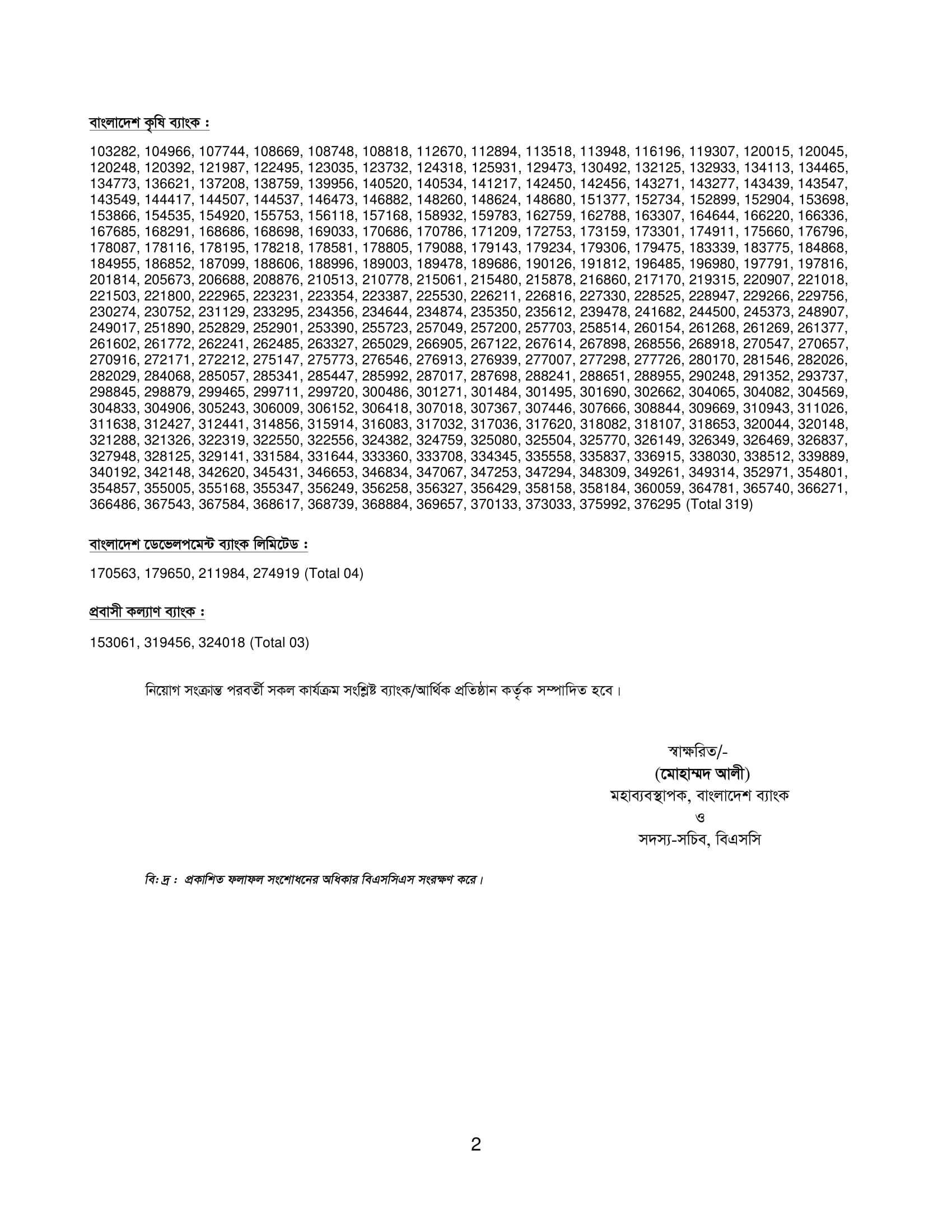 Combined 5 Bank Officer (Cash) Written Result And Viva