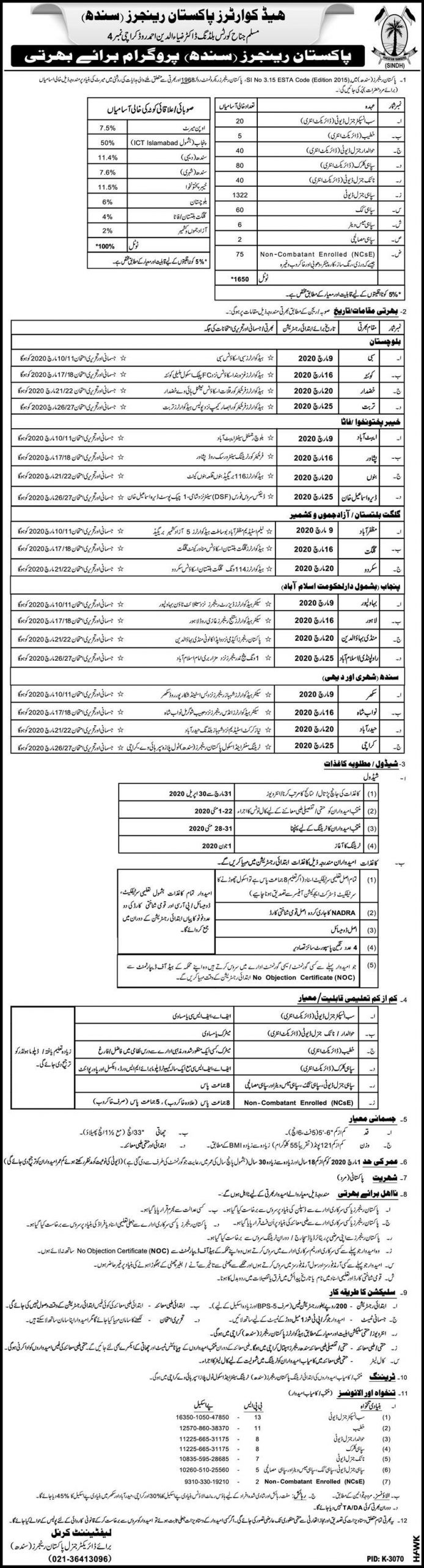 Pakistan Rangers Jobs Advertisement