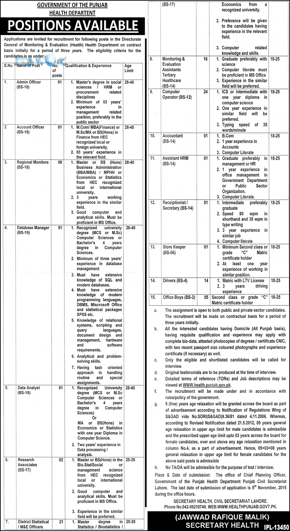 Punjab Health Department Jobs Opportunity for Admin