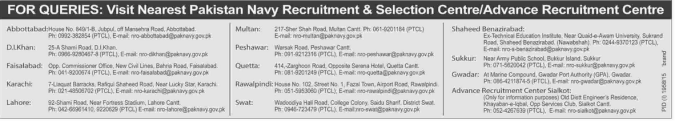 Pakistan-Navy-Commission-Officer-Jobs-selection-centre