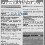 Allied Bank Jobs 2016 Commercial & Retail Banking Latest