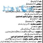 Join Punjab Police As Constable in 2016 (Dolphin Squad)