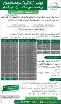 Punjab Police Jobs 2016 July For (Male, Females) All Cities Advertisement