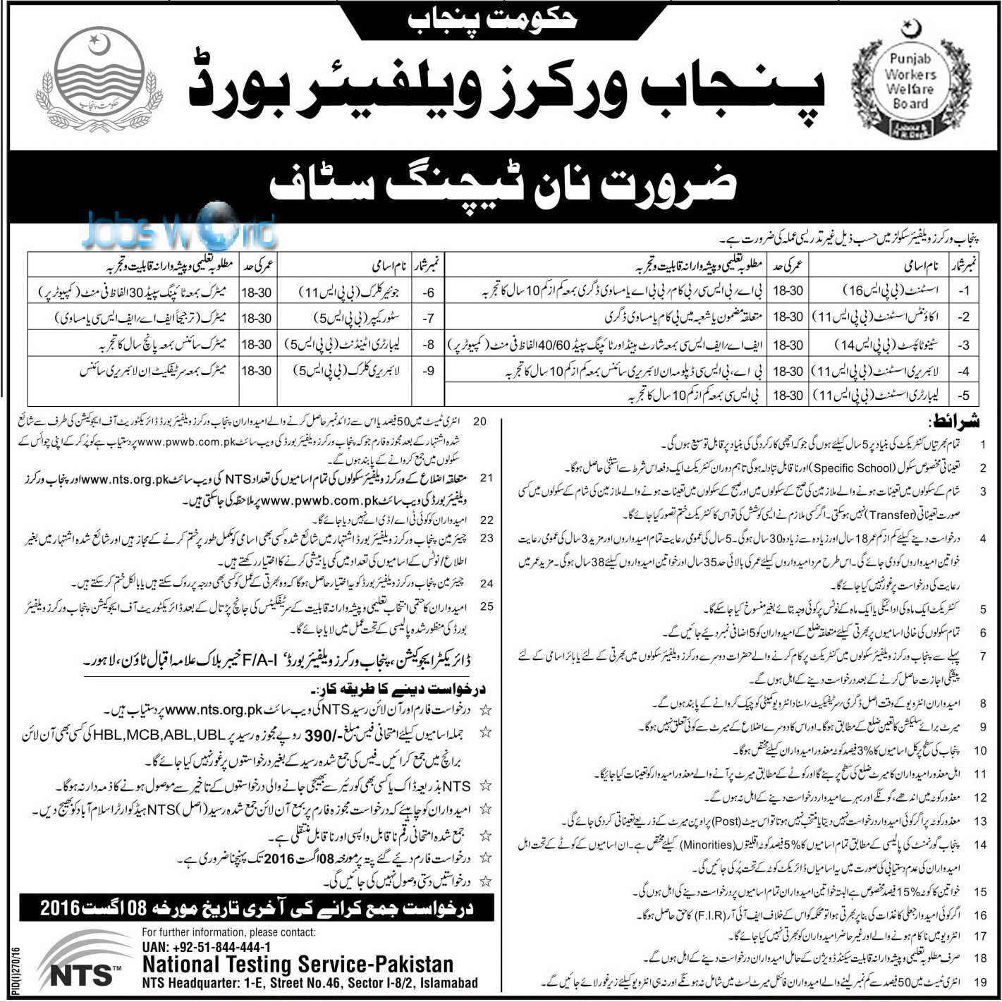 Punjab Workers Welfare Board Job Opportunities 2016 Non