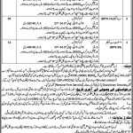 Counter Terrorism Department Punjab Police CTD Jobs 2016